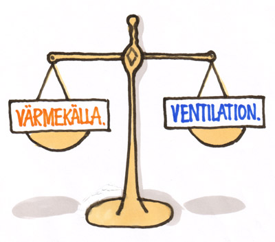 Varmekalla_ventilation